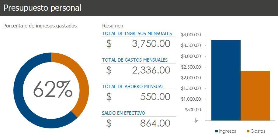 Resultado de imagen para cómo organizar las finanzas de mi empresa